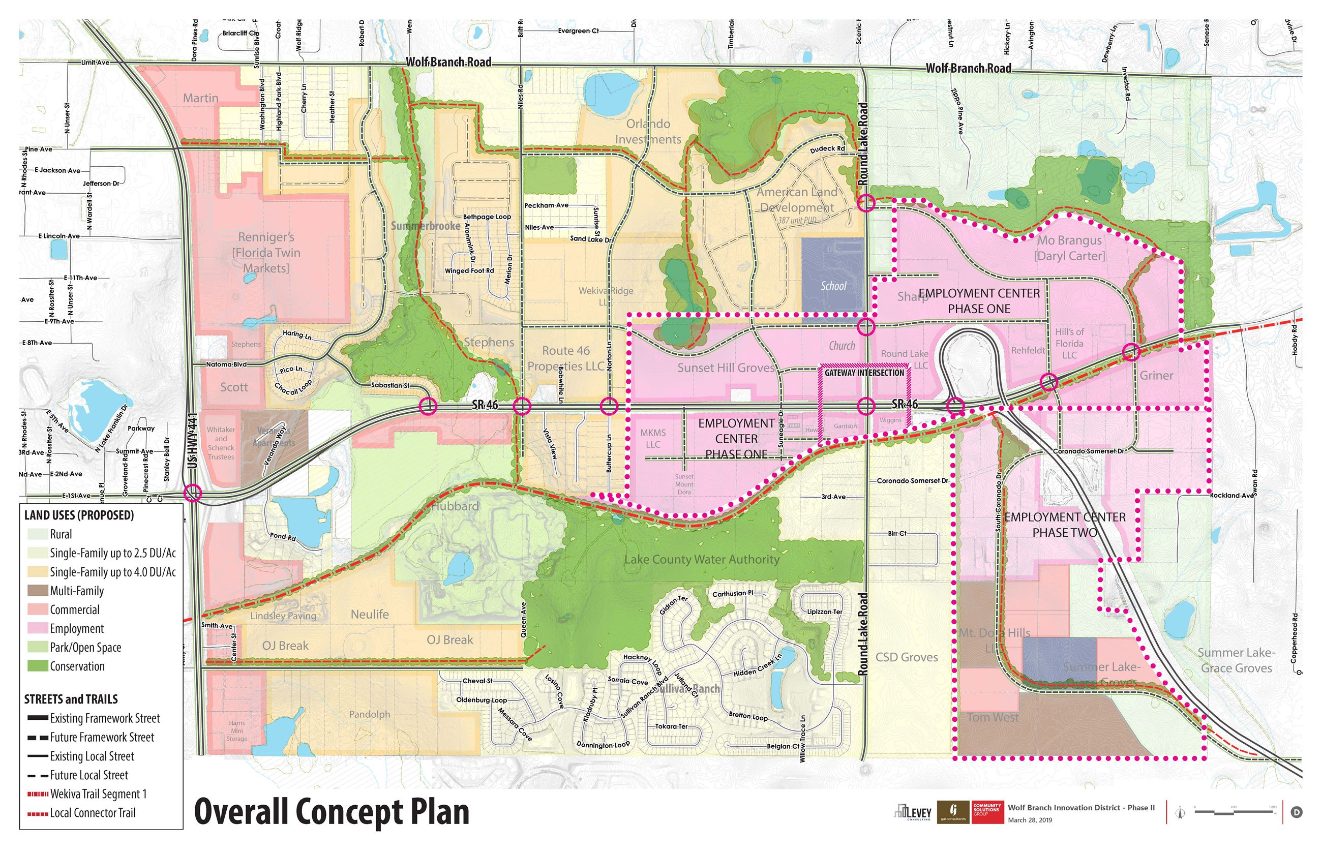 Wolf Branch Innovation District Overall Concept Plan